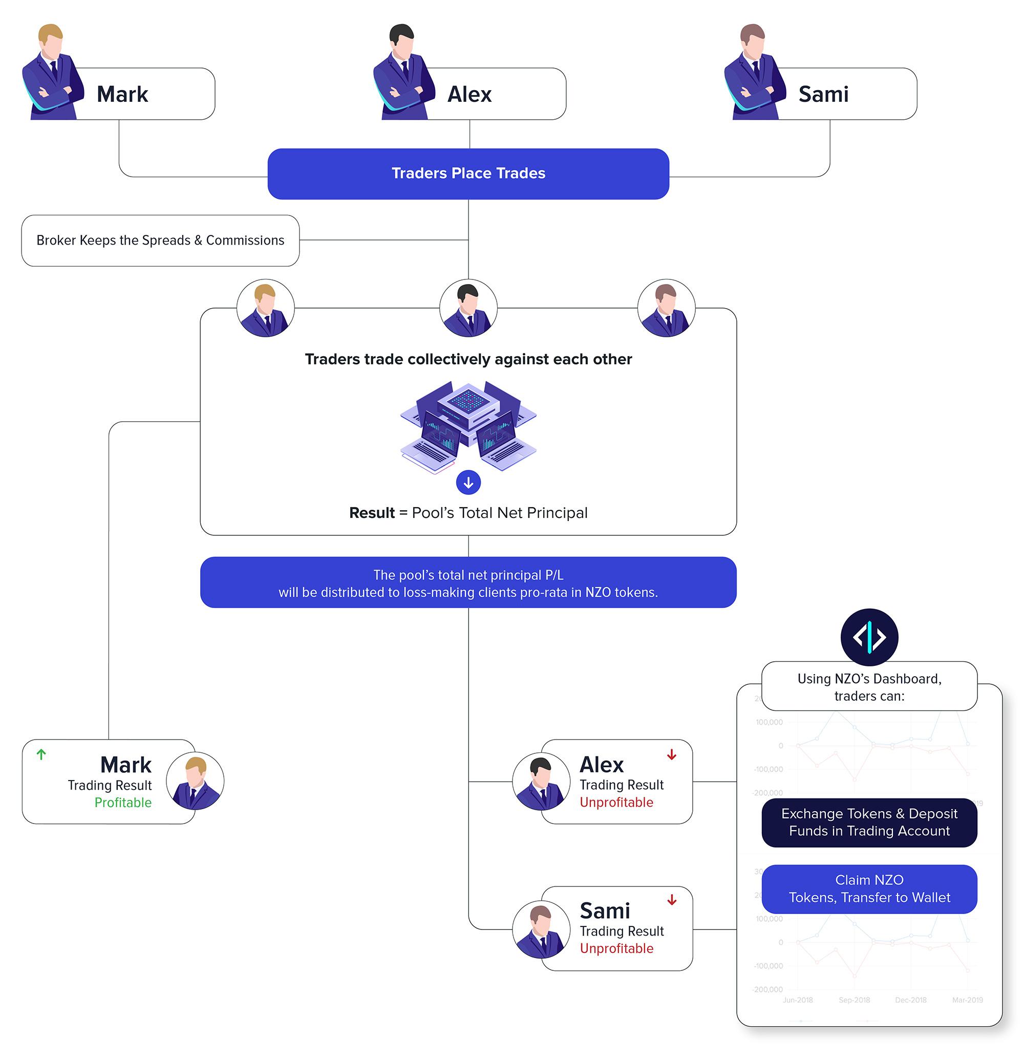 nonzero infographic